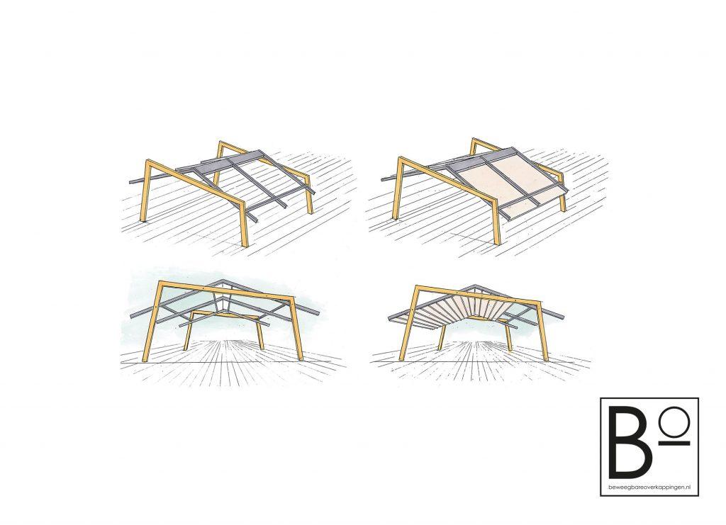 schets van design overkapping gemaakt door BO